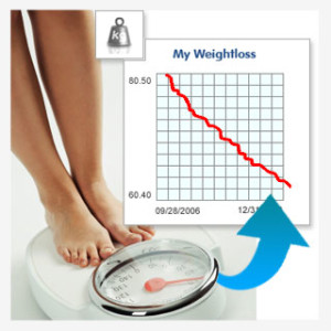 weight_loss_chart[1]